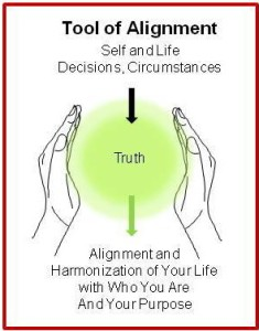 Tool of Alignment